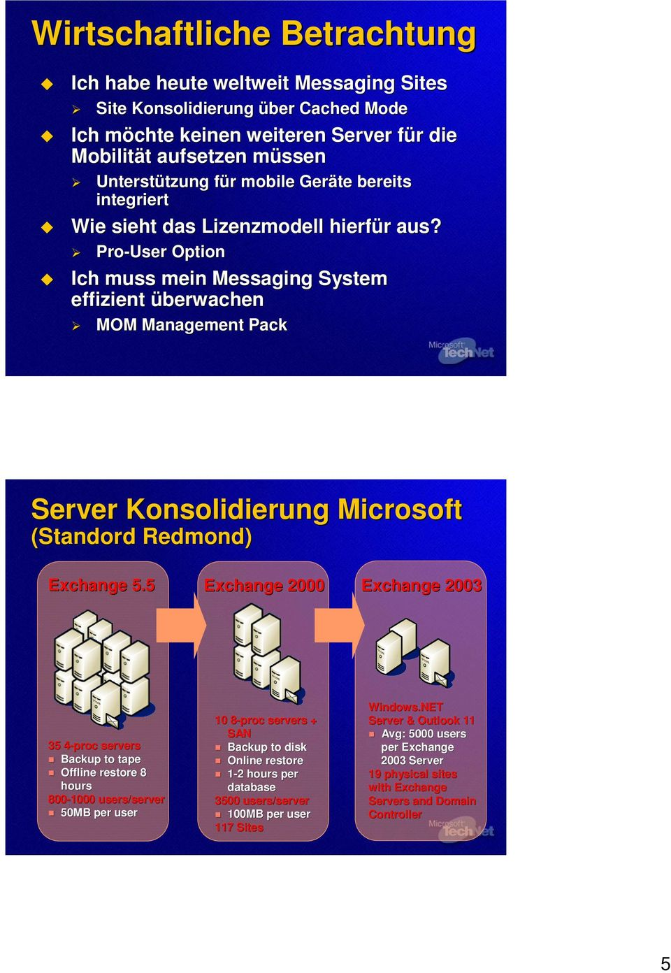 Pro-User Option Ich muss mein Messaging System effizient überwachen MOM Management Pack Server Konsolidierung Microsoft (Standord Redmond) Exchange 5.