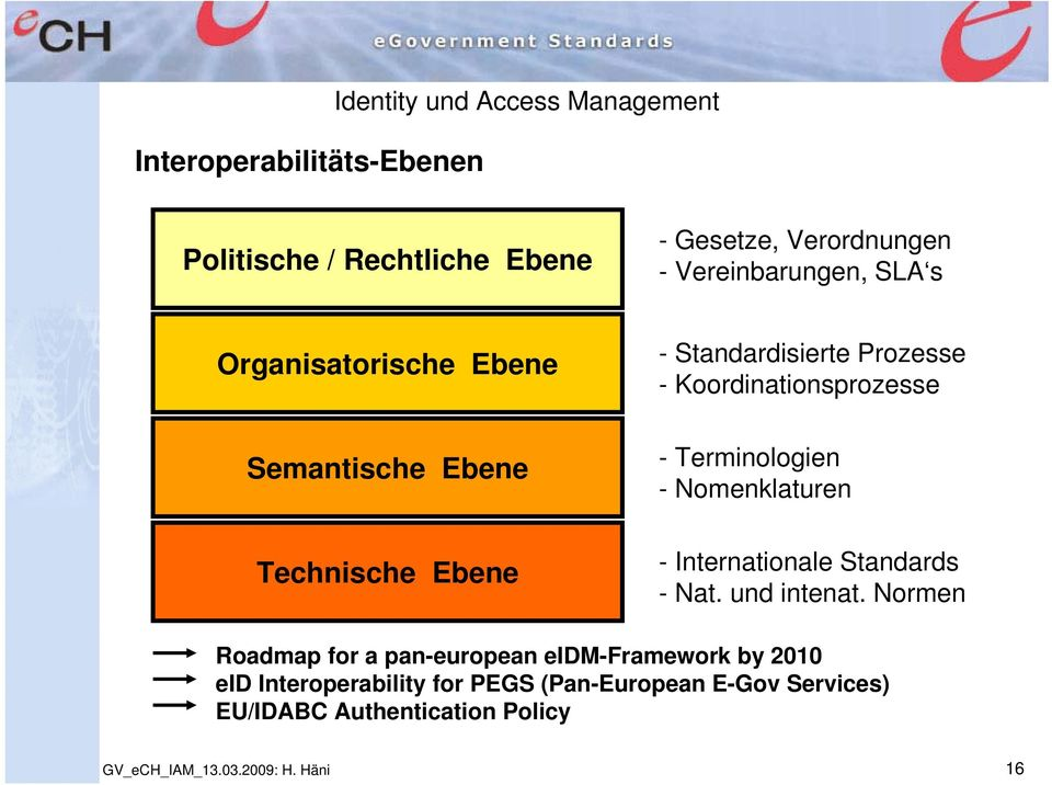 Koordinationsprozesse - Terminologien - Nomenklaturen - Internationale Standards - Nat. und intenat.