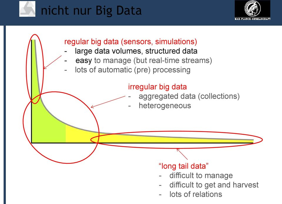 processing irregular big data - aggregated data (collections) - heterogeneous long