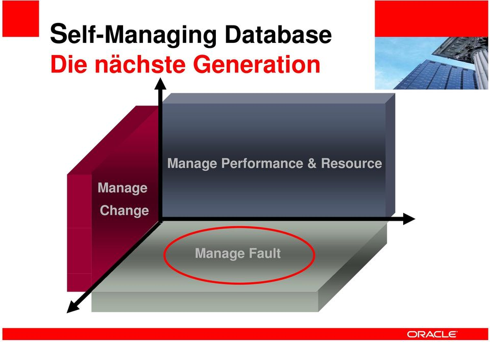 Picture Here> Manage Performance