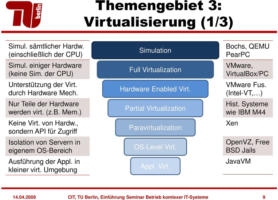 , sondern API für Zugriff Isolation von Servern in eigenem OS-Bereich Ausführung der Appl. in kleiner virt. Umgebung Simulation Full Virtualization Hardware Enabled Virt.