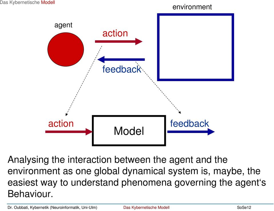 agent and the environment as one global dynamical system is,
