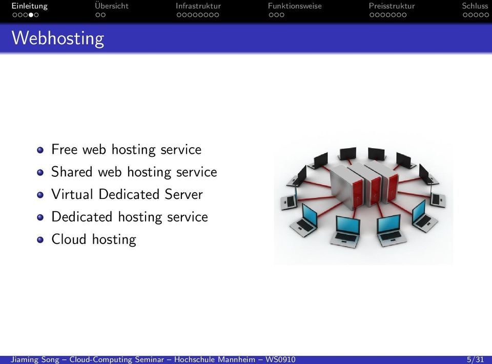 . Webhosting Free web hosting service Shared web
