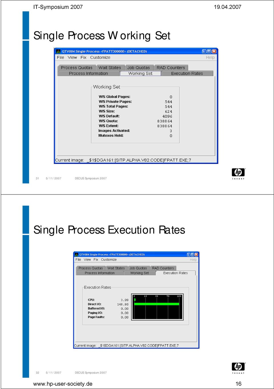 Process Execution Rates 32 5/11/2007