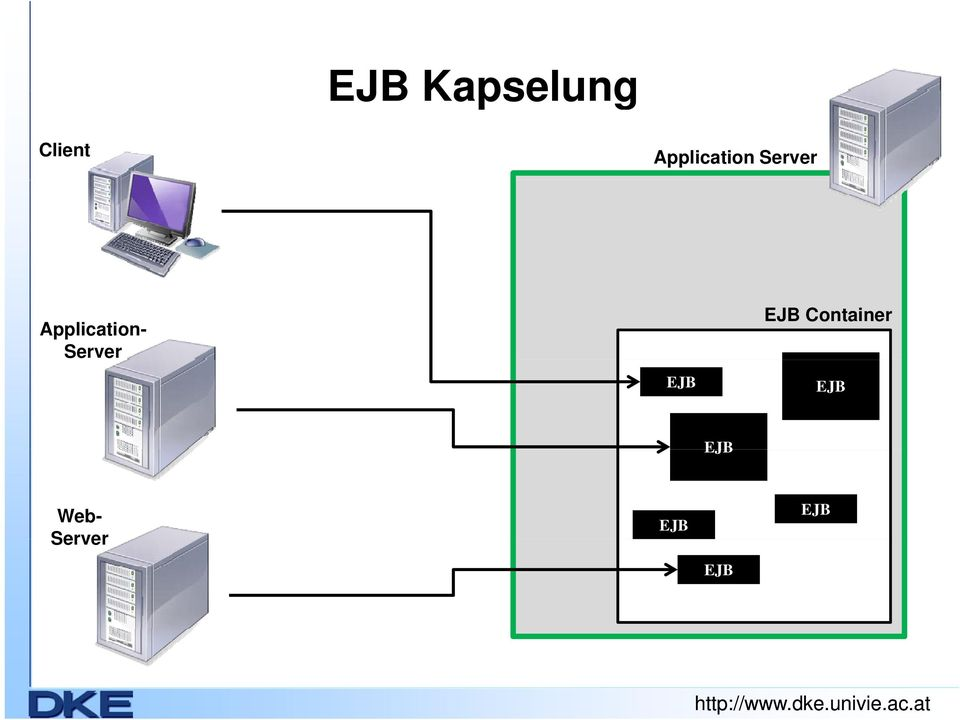 Application- Server EJB EJB