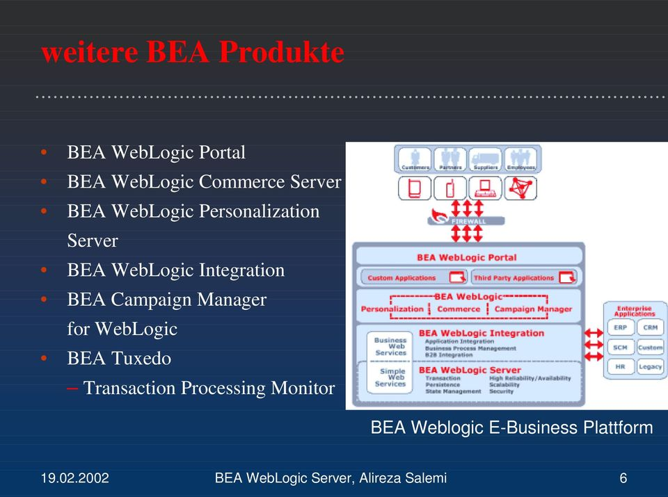 Campaign Manager for WebLogic BEA Tuxedo Transaction Processing Monitor