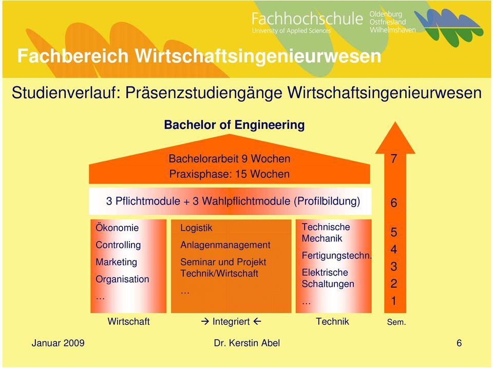 Marketing Organisation Logistik Anlagenmanagement Seminar und Projekt Technik/Wirtschaft Technische Mechanik