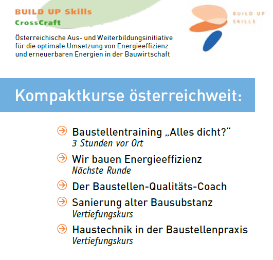 BUILD UP Skills Initiative Nationaler Prozess Nationale Qualifikationsplattform Working Paper Nationale Roadmap Neue