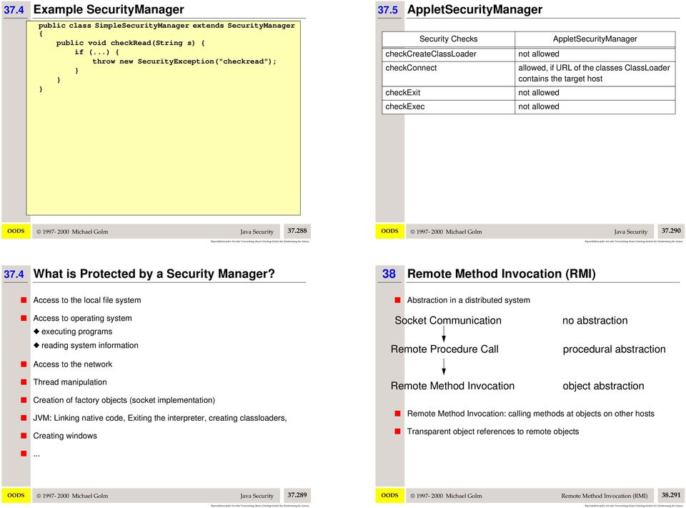not allowed not allowed Java Security 37.288 Java Security 37.29 37.4 What is Protected by a Security Manager?