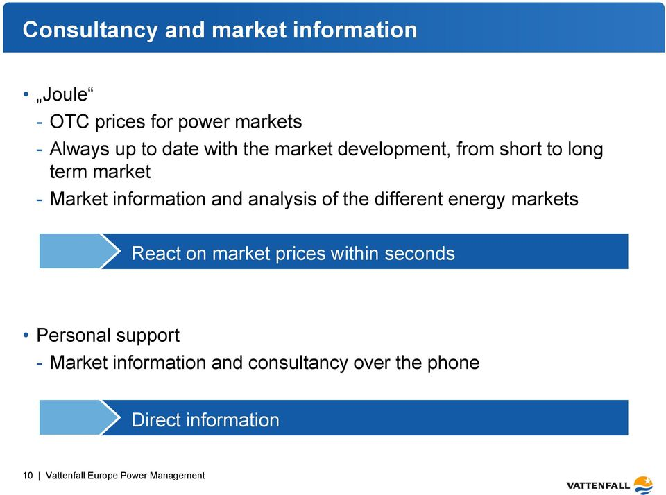 of the different energy markets React on market prices within seconds Personal support - Market