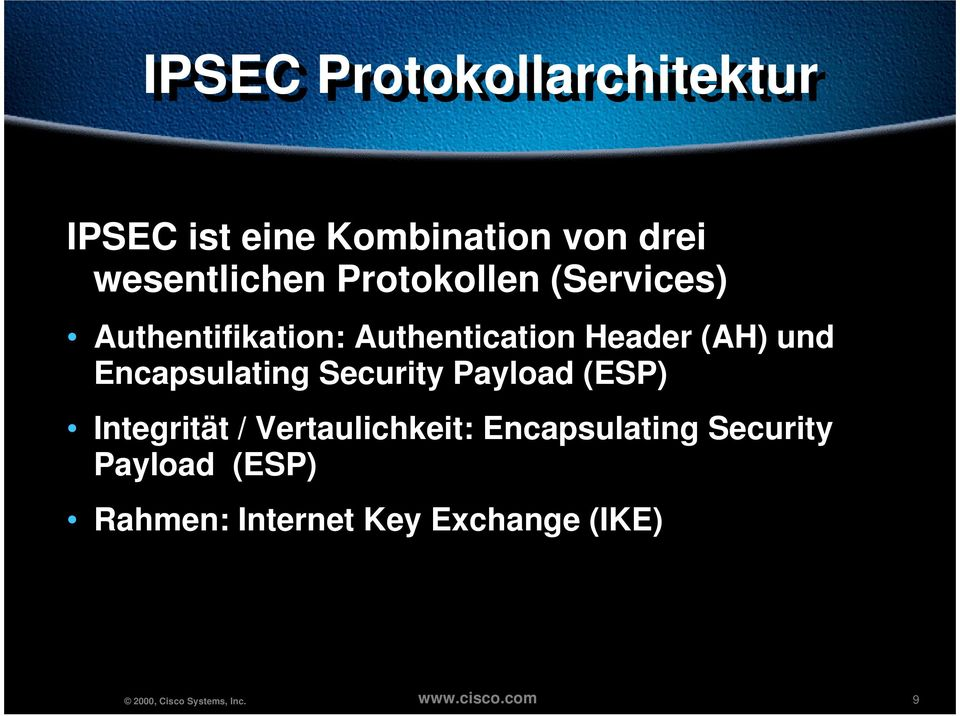 Header (AH) und Encapsulating Security Payload (ESP) Integrität /