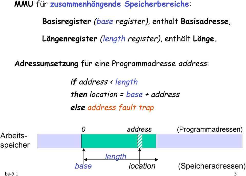 Adressumsetzung für eine Programmadresse address: if address < length then location = base