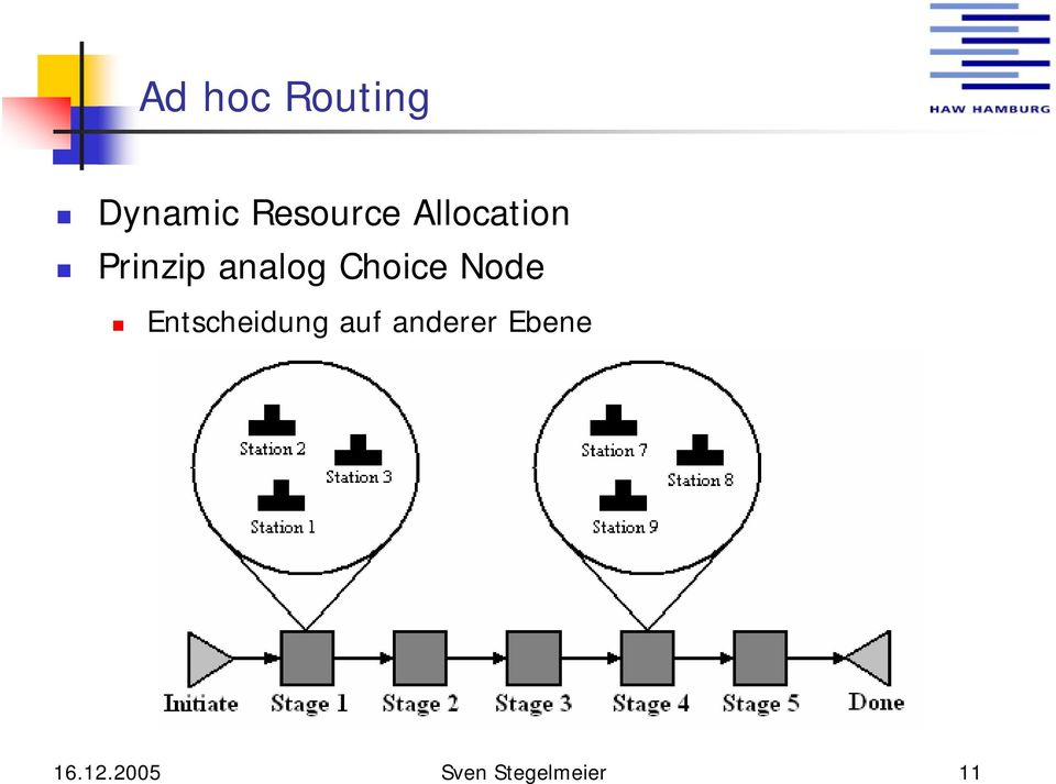 Prinzip analog Choice Node