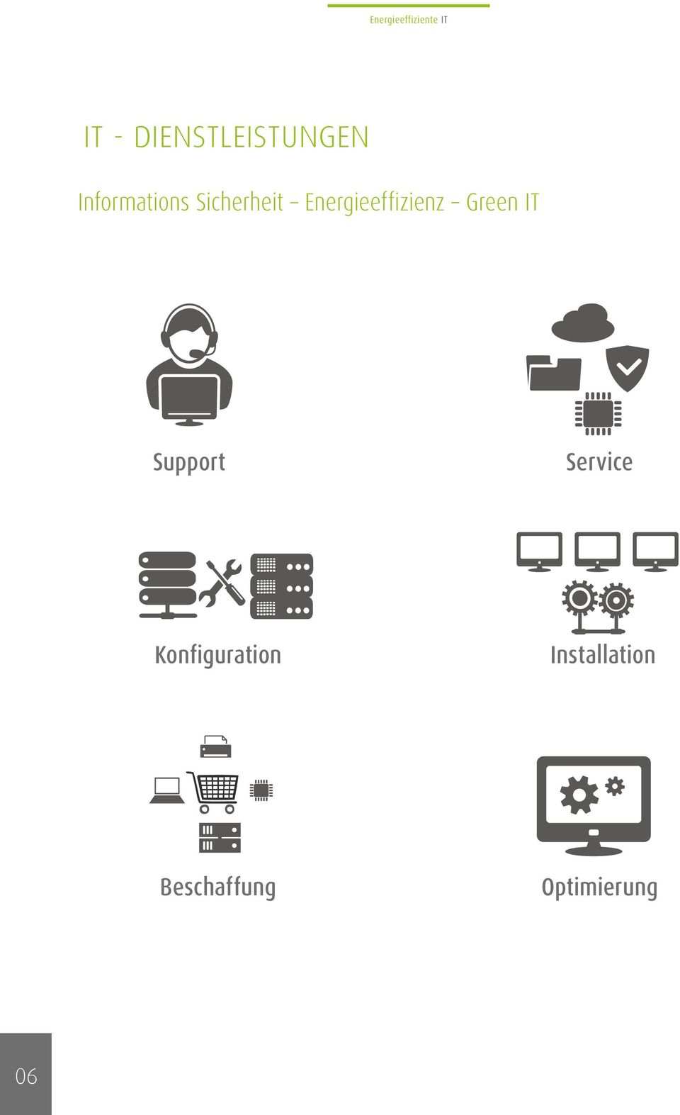 IT Support Service Konfiguration
