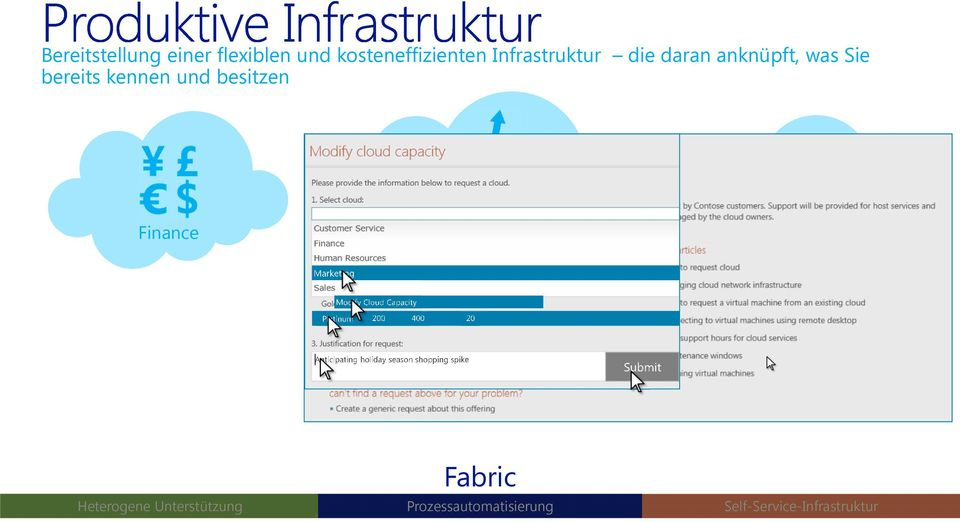 und besitzen Finance Marketing HR Fabric Heterogene