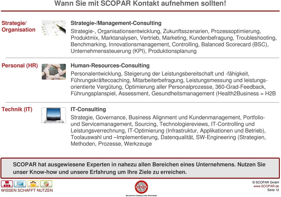 Kundenbefragung, Troubleshooting, Benchmarking, Innovationsmanagement, Controlling, Balanced Scorecard (BSC), Unternehmenssteuerung (KPI), Produktionsplanung Human-Resources-Consulting