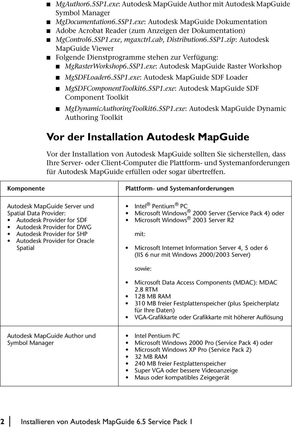5SP1.exe: Autodesk MapGuide SDF Component Toolkit MgDynamicAuthoringToolkit6.5SP1.exe: Autodesk MapGuide Dynamic Authoring Toolkit Vor der Installation Autodesk MapGuide Vor der Installation von