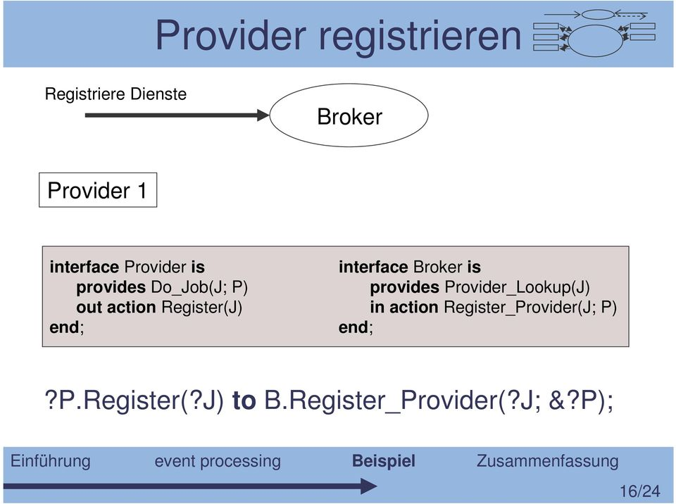 provides Provider_Lookup(J) out action Register(J) in action