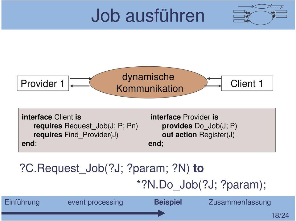 P; Pn) provides Do_Job(J; P) requires Find_Provider(J) out action