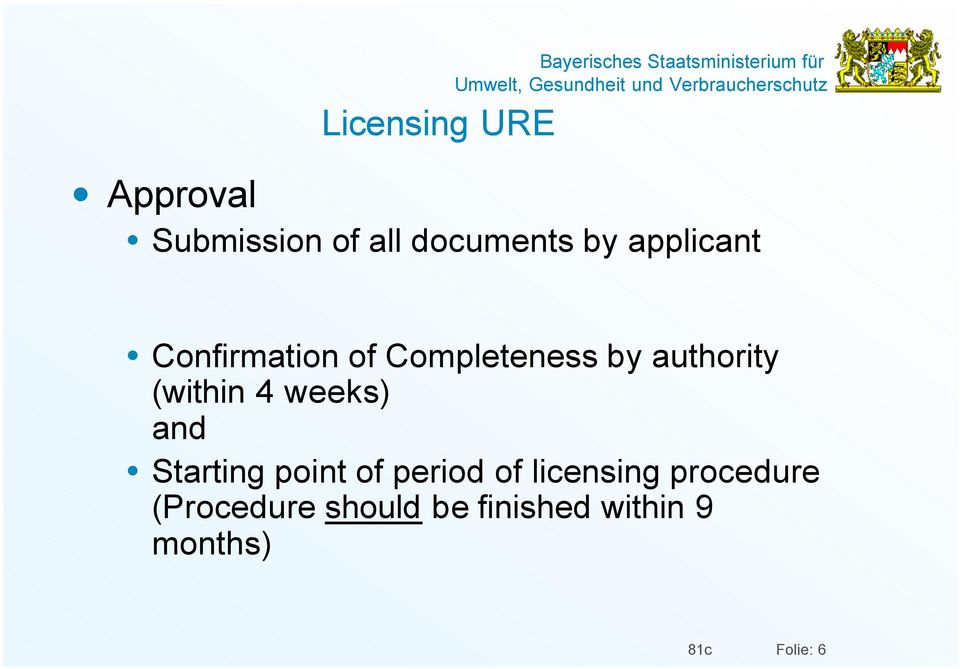 weeks) and Starting point of period of licensing
