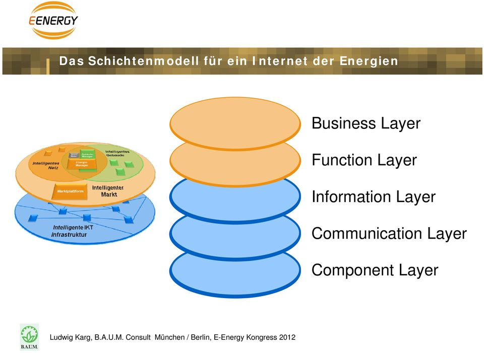 Layer Function Layer Information