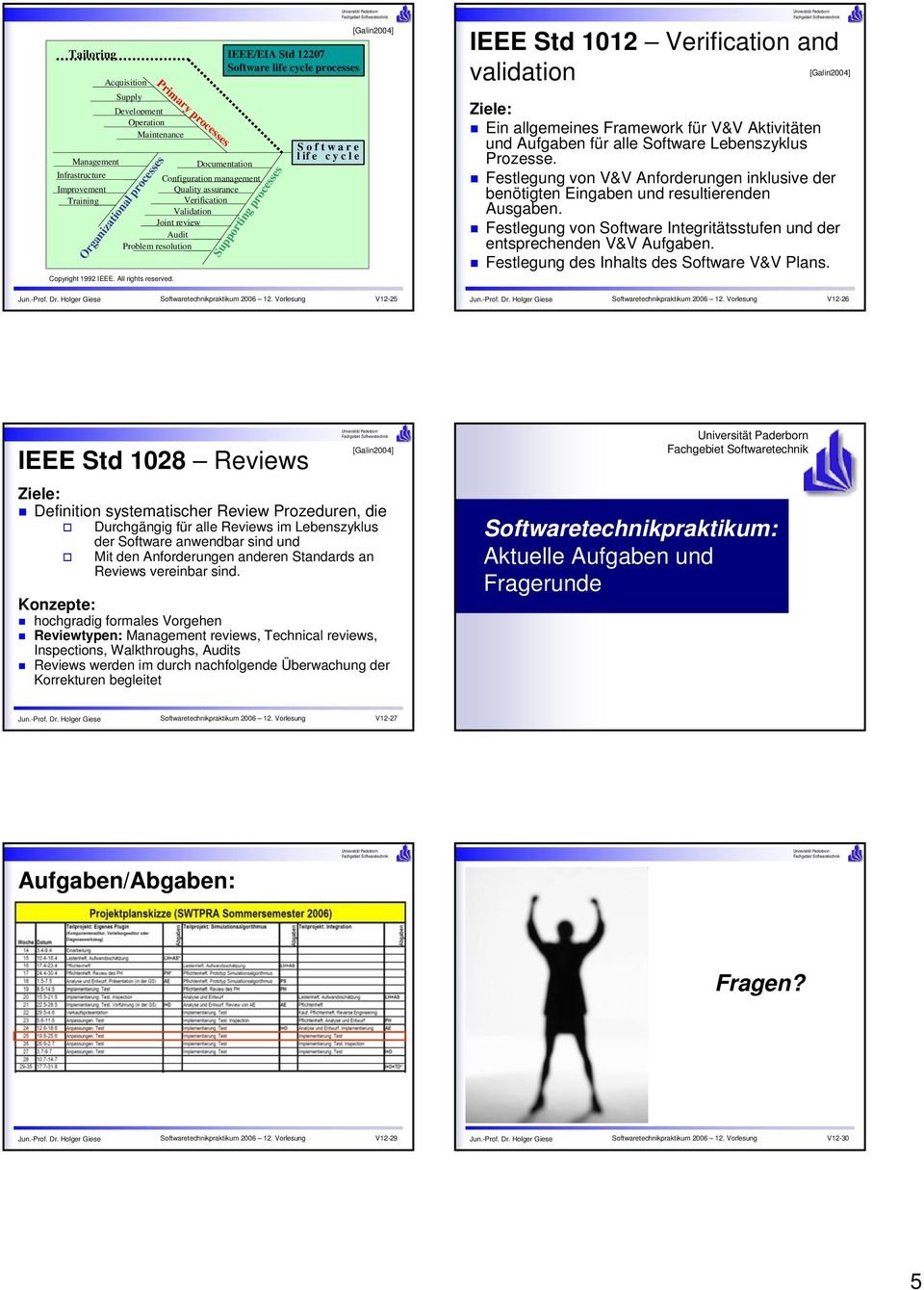Primary processes IEEE/EIA Std 12207 Software life cycle processes Supporting processes S o f t w a r e l if e c y c l e IEEE Std 1012 Verification and validation Ein allgemeines Framework für V&V