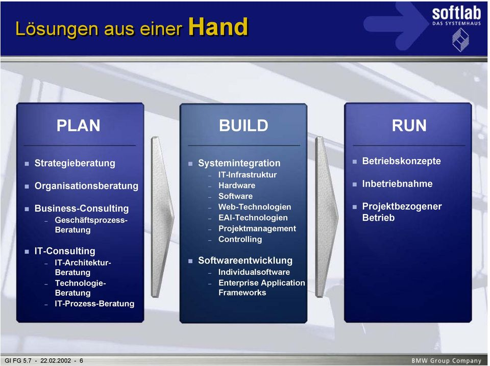 IT-Infrastruktur Hardware Software Web-Technologien EAI-Technologien Projektmanagement Controlling Softwareentwicklung