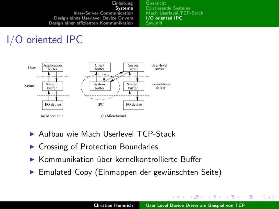 TCP-Stack Crossing of Protection Boundaries Kommunikation über