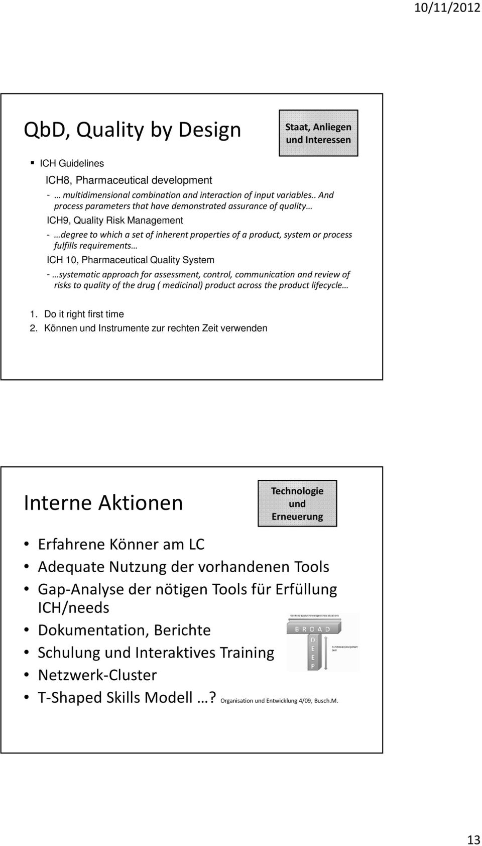 ICH 10, Pharmaceutical Quality System - systematic approach for assessment, control, communication and review of risks to quality of the drug ( medicinal) product across the product lifecycle 1.