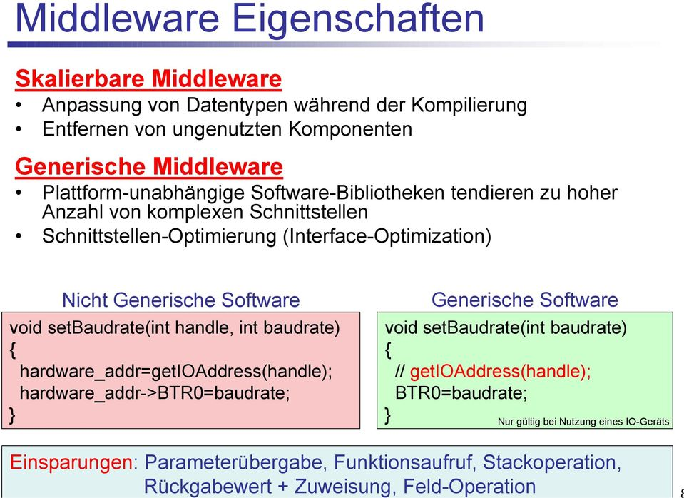 komplexen Schnittstellen Schnittstellen-Optimierung (Interface-Optimization) Nicht Generische Software void setbaudrate(int handle, int baudrate) {