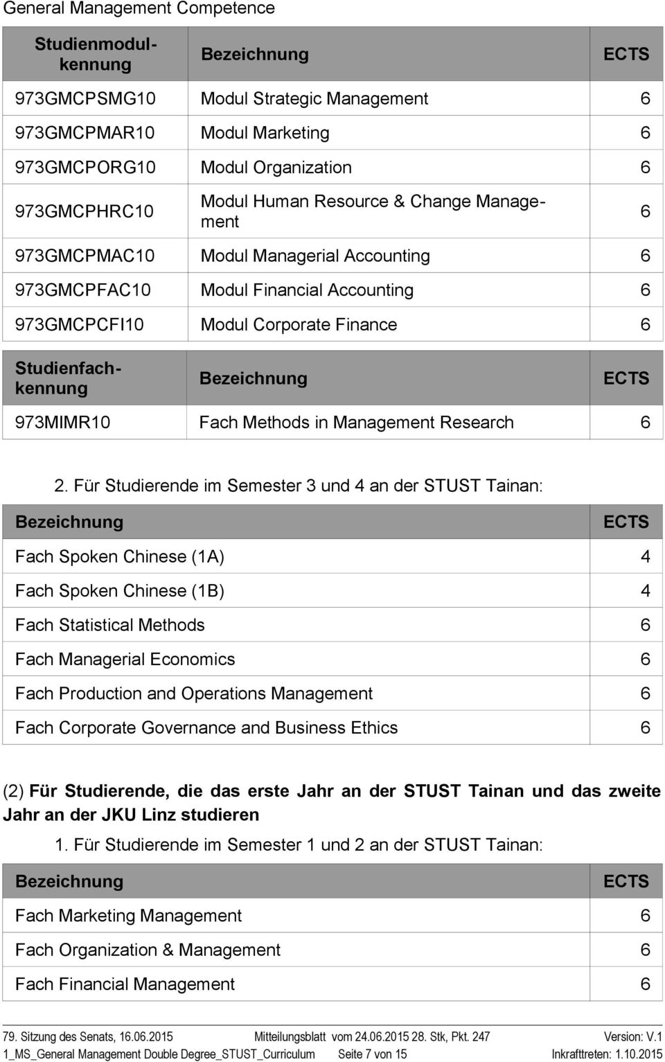 Für Studierende im Semester 3 und 4 an der STUST Tainan: Fach Spoken Chinese (1A) 4 Fach Spoken Chinese (1B) 4 Fach Statistical Methods Fach Managerial Economics Fach Production and Operations