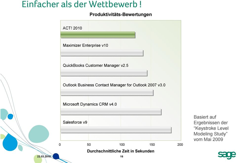 5 Outlook Business Contact Manager for Outlook 2007 v3.0 Microsoft Dynamics CRM v4.