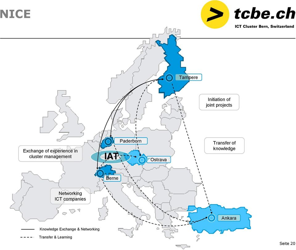 Transfer of knowledge Berne Networking ICT companies