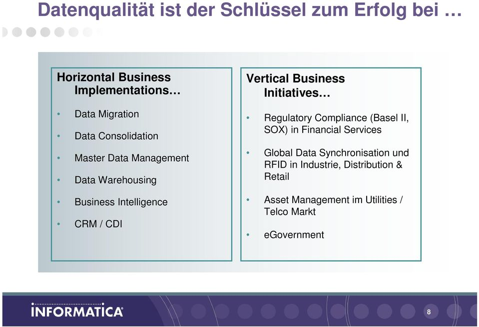 Business Initiatives Regulatory Compliance (Basel II, SOX) in Financial Services Global Data