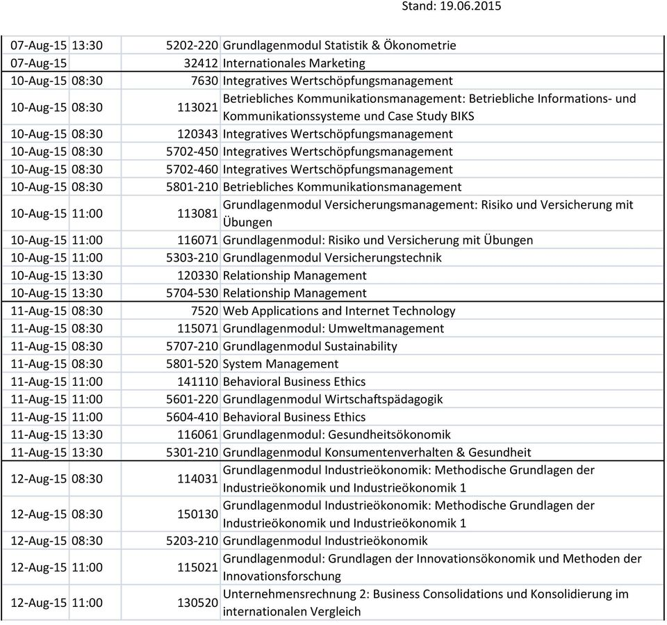 Kommunikationsmanagement: Betriebliche Informations- und 113021 Kommunikationssysteme und Case Study BIKS 120343 Integratives Wertschöpfungsmanagement 5702-450 Integratives Wertschöpfungsmanagement