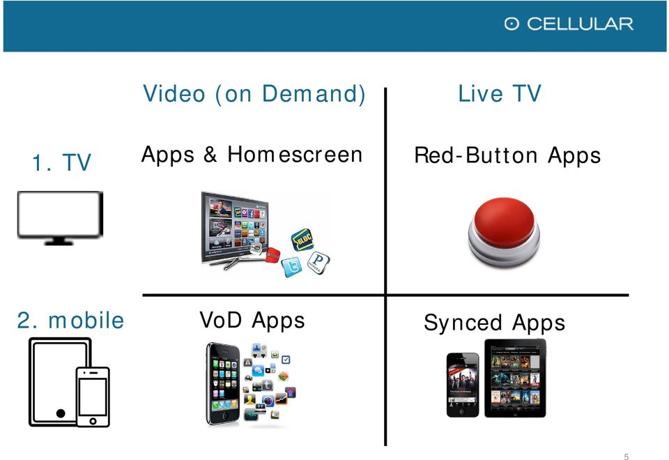 TV Apps & Homescreen