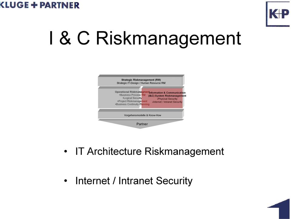 Logical Security Physical Security Project Riskmanagement Internet / Intranet Security Business