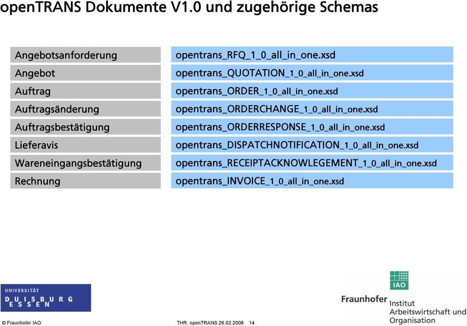 Rechnung opentrans_rfq_1_0_all_in_one.xsd opentrans_quotation_1_0_all_in_one.xsd opentrans_order_1_0_all_in_one.