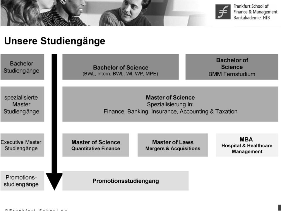 Spezialisierung in: Finance, Banking, Insurance, Accounting & Taxation Executive Master Studiengänge Master of