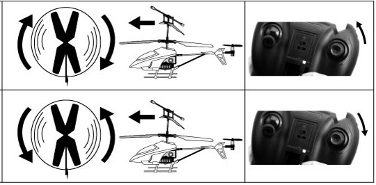 Operating the Helicopter with the Remote Control: First choose a transmitting frequency A, B or C at the remote control. Then switch the helicopter to ON. Finally switch the remote control to ON.