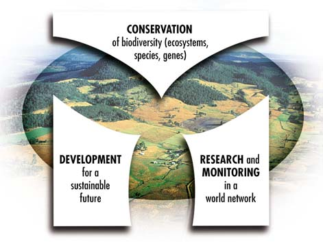 MAN AND THE BIOSPHERE (MAB) Project 8 Conservation of Natural Areas and the Genetic Resources that they contain World Network of Biosphere Reserves (WNBR) with 482 sites in 102 countries First BRs in