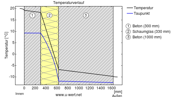 stampfbeton d mmen recherche einleitung pdf. Black Bedroom Furniture Sets. Home Design Ideas