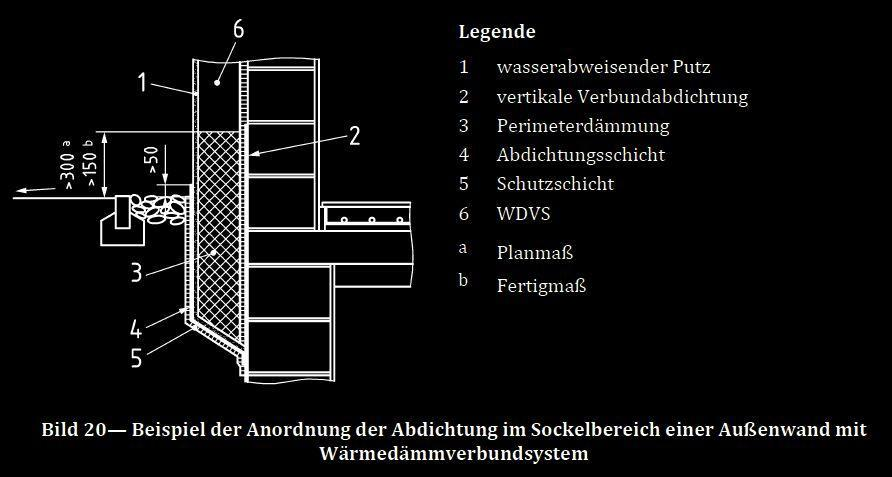 sockelabdichtung im neubau anforderungen aus den neuen regelwerken und ihre praktische. Black Bedroom Furniture Sets. Home Design Ideas