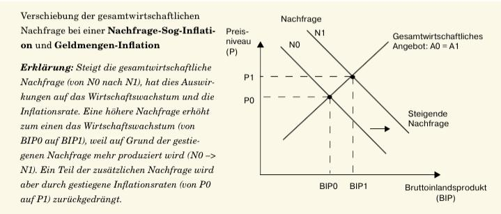 inflationsrate definition einfach