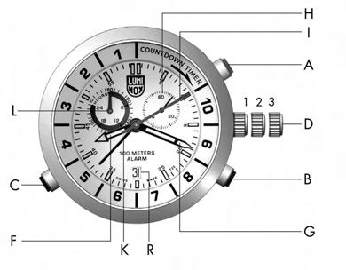 YACHTING KEY 60 sec Push button