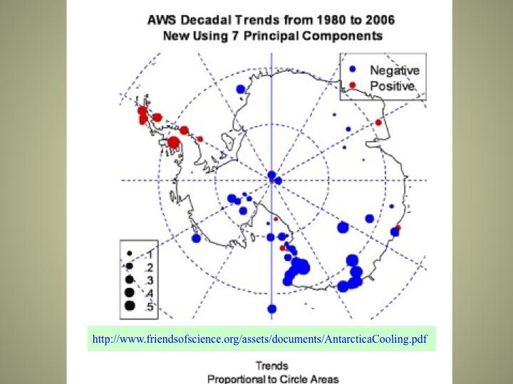 "Abb. 2 [2] AA-Stationen mit Temperatur-Trends ""The blue circles represent cooling trends from 1980 to 2006 where the trends are proportional to the circle areas"" Das Ergebnis: Nahezu die gesamte"