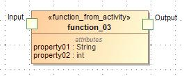 Function as a stereotype of block Modeling a function in SysML Function as a stereotype of