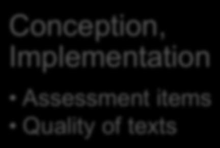 Learning objectives Conception,