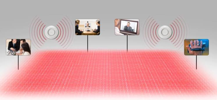 Plug ' n' Play Access Points Avaya Fabric Technology Schnelle Bereitstellung,