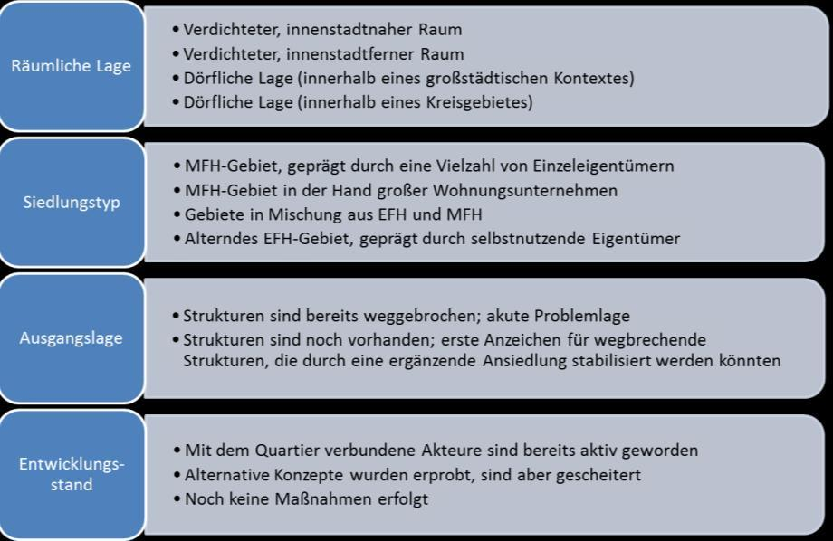 Nett Wohnungsvertragsvorlage Fotos - Entry Level Resume Vorlagen ...